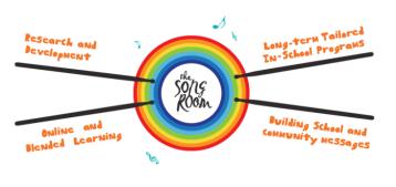SR_diagram_drumdiagram_v3